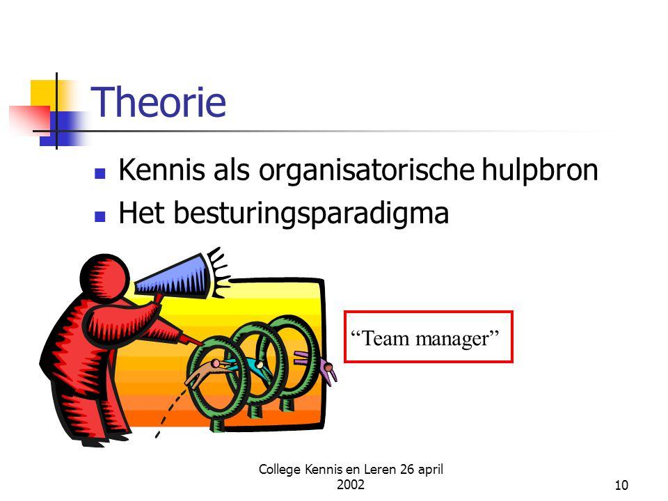 """College Kennis en Leren 26 april 200210 Theorie Kennis als organisatorische hulpbron Het besturingsparadigma """"Team manager"""""""