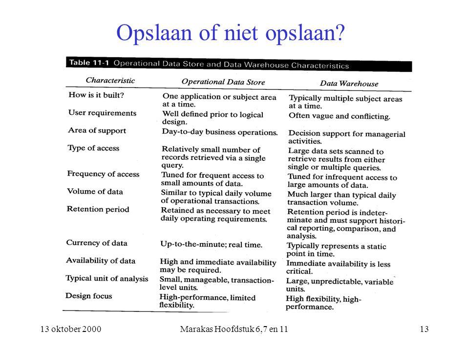13 oktober 2000Marakas Hoofdstuk 6,7 en 1113 Opslaan of niet opslaan?