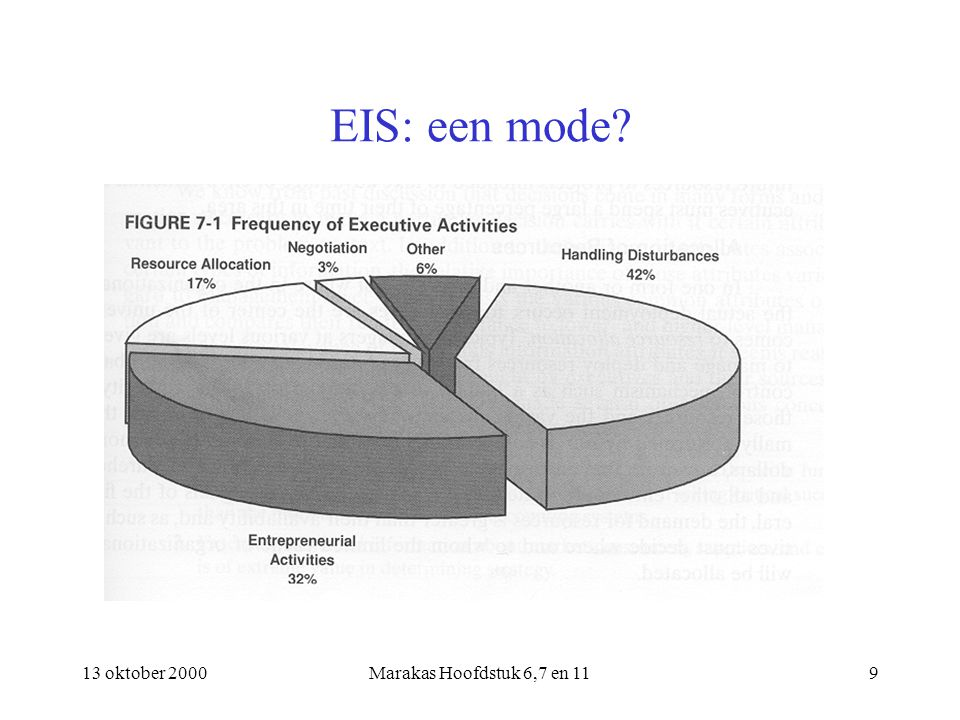 13 oktober 2000Marakas Hoofdstuk 6,7 en 119 EIS: een mode?