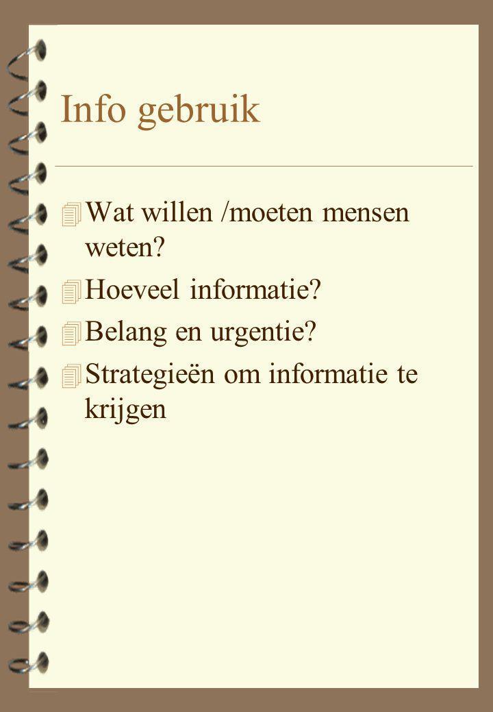 Info gebruik 4 Wat willen /moeten mensen weten. 4 Hoeveel informatie.