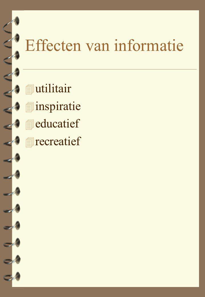 Proces van info retrieval 4 zoek bibliografie met referenties naar teksten over ….