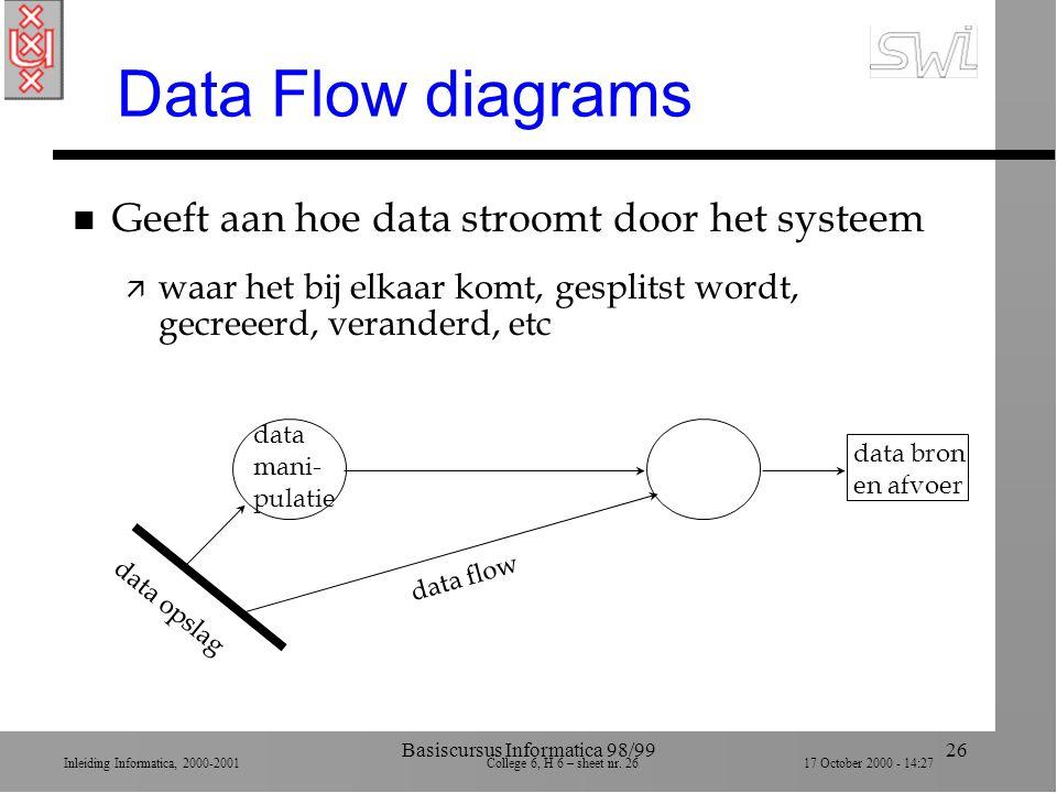 Inleiding Informatica, 2000-2001 College 6, H 6 – sheet nr. 2617 October 2000 - 14:27 Basiscursus Informatica 98/9926 Data Flow diagrams n Geeft aan h