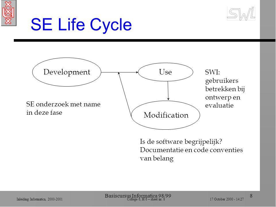 Inleiding Informatica, 2000-2001 College 6, H 6 – sheet nr. 817 October 2000 - 14:27 Basiscursus Informatica 98/998 SE Life Cycle Development Modifica