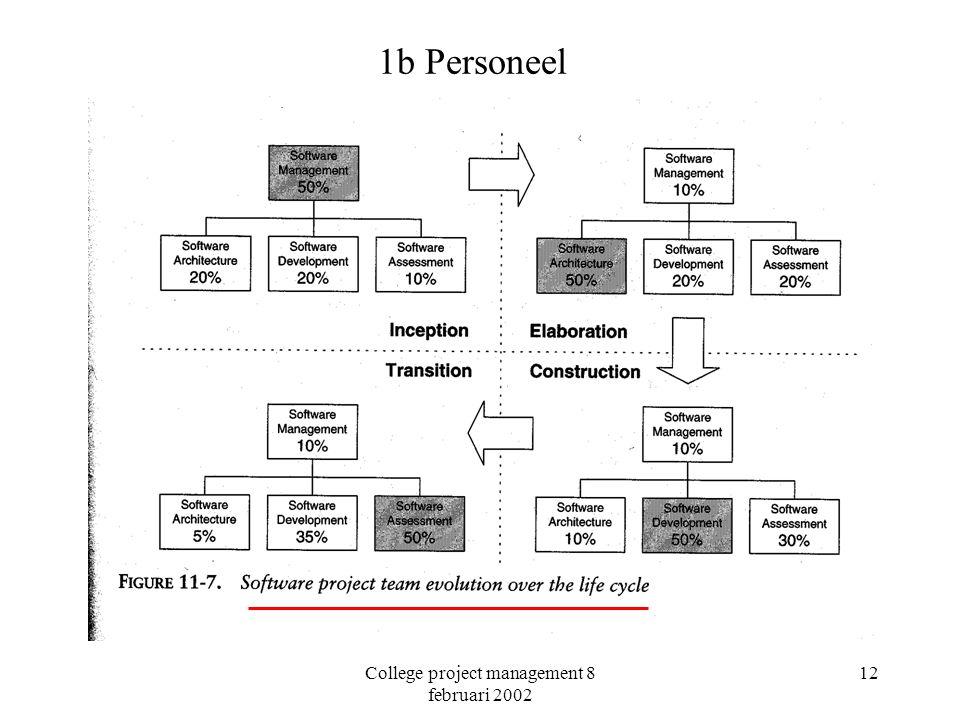 College project management 8 februari 2002 12 1b Personeel