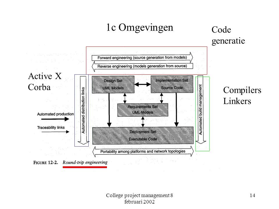 College project management 8 februari 2002 14 1c Omgevingen Active X Corba Compilers Linkers Code generatie