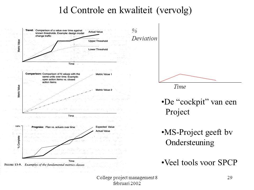 """College project management 8 februari 2002 29 1d Controle en kwaliteit (vervolg) De """"cockpit"""" van een Project MS-Project geeft bv Ondersteuning Veel t"""