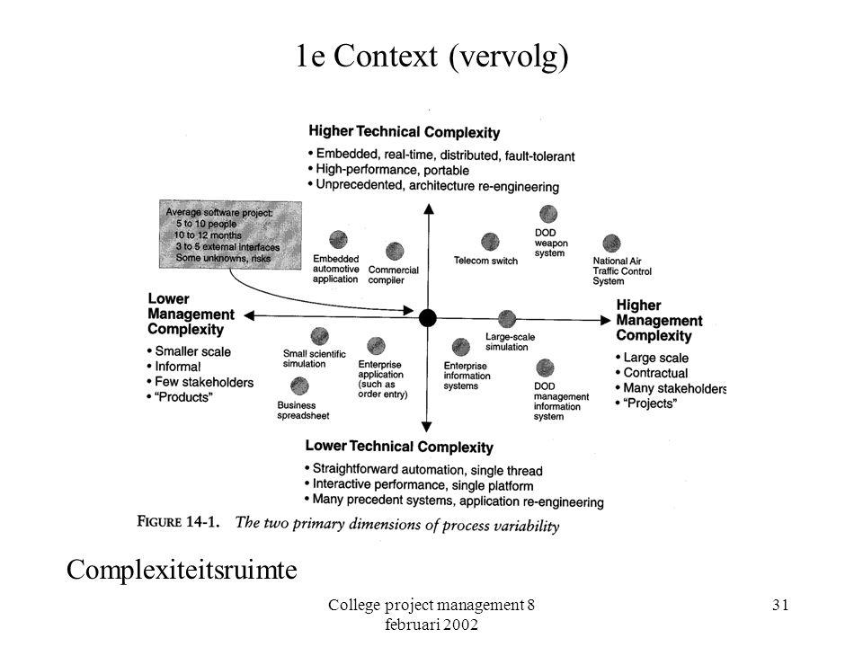 College project management 8 februari 2002 31 1e Context (vervolg) Complexiteitsruimte