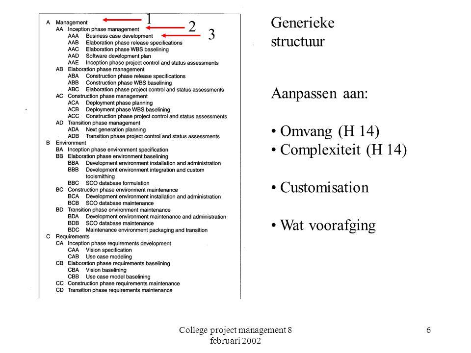 College project management 8 februari 2002 6 Generieke structuur 1 2 3 Aanpassen aan: Omvang (H 14) Complexiteit (H 14) Customisation Wat voorafging