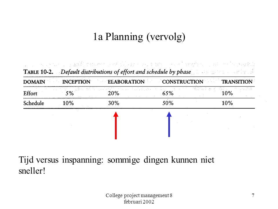 College project management 8 februari 2002 7 1a Planning (vervolg) Tijd versus inspanning: sommige dingen kunnen niet sneller!