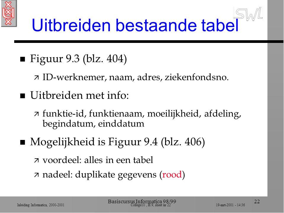 Inleiding Informatica, 2000-2001 College10, H 9, sheet nr 2219-mrt-2001 - 14:36 Basiscursus Informatica 98/9922 Uitbreiden bestaande tabel n Figuur 9.