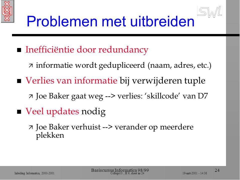 Inleiding Informatica, 2000-2001 College10, H 9, sheet nr 2419-mrt-2001 - 14:36 Basiscursus Informatica 98/9924 Problemen met uitbreiden n Inefficiënt