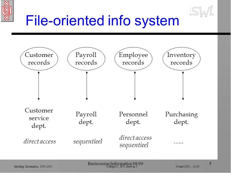Inleiding Informatica, 2000-2001 College10, H 9, sheet nr 619-mrt-2001 - 14:36 Basiscursus Informatica 98/996 Database-oriented system Consolidated database Customer service dept.