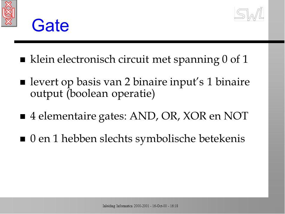 Inleiding Informatica 2000-2001 - 16-Oct-00 - 16:18 Gate n klein electronisch circuit met spanning 0 of 1 n levert op basis van 2 binaire input's 1 binaire output (boolean operatie) n 4 elementaire gates: AND, OR, XOR en NOT n 0 en 1 hebben slechts symbolische betekenis