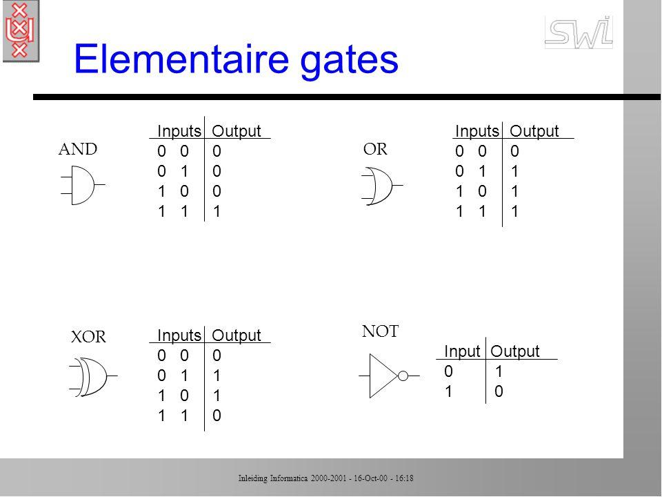 Inleiding Informatica 2000-2001 - 16-Oct-00 - 16:18 Elementaire gates AND Inputs Output 0 0 0 0 1 0 1 0 0 1 1 1 Inputs Output 0 0 0 0 1 1 1 0 1 1 1 1 OR XOR NOT Inputs Output 0 0 0 0 1 1 1 0 1 1 1 0 Input Output 0 1 1 0