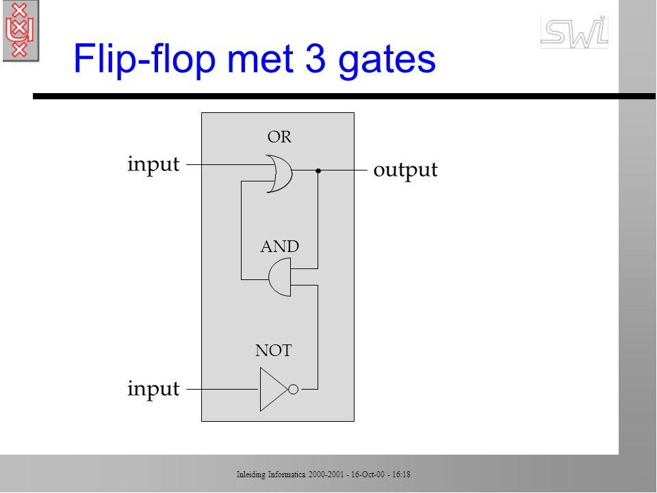 Inleiding Informatica 2000-2001 - 16-Oct-00 - 16:18 Flip-flop met 3 gates input output OR AND NOT
