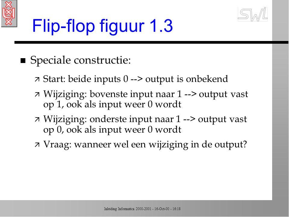 Inleiding Informatica 2000-2001 - 16-Oct-00 - 16:18 Flip-flop figuur 1.3 n Speciale constructie: ä Start: beide inputs 0 --> output is onbekend ä Wijziging: bovenste input naar 1 --> output vast op 1, ook als input weer 0 wordt ä Wijziging: onderste input naar 1 --> output vast op 0, ook als input weer 0 wordt ä Vraag: wanneer wel een wijziging in de output?