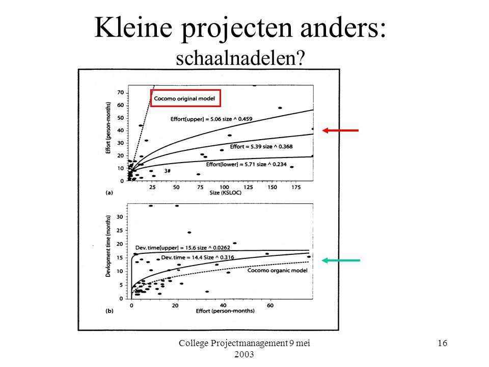 College Projectmanagement 9 mei 2003 16 Kleine projecten anders: schaalnadelen