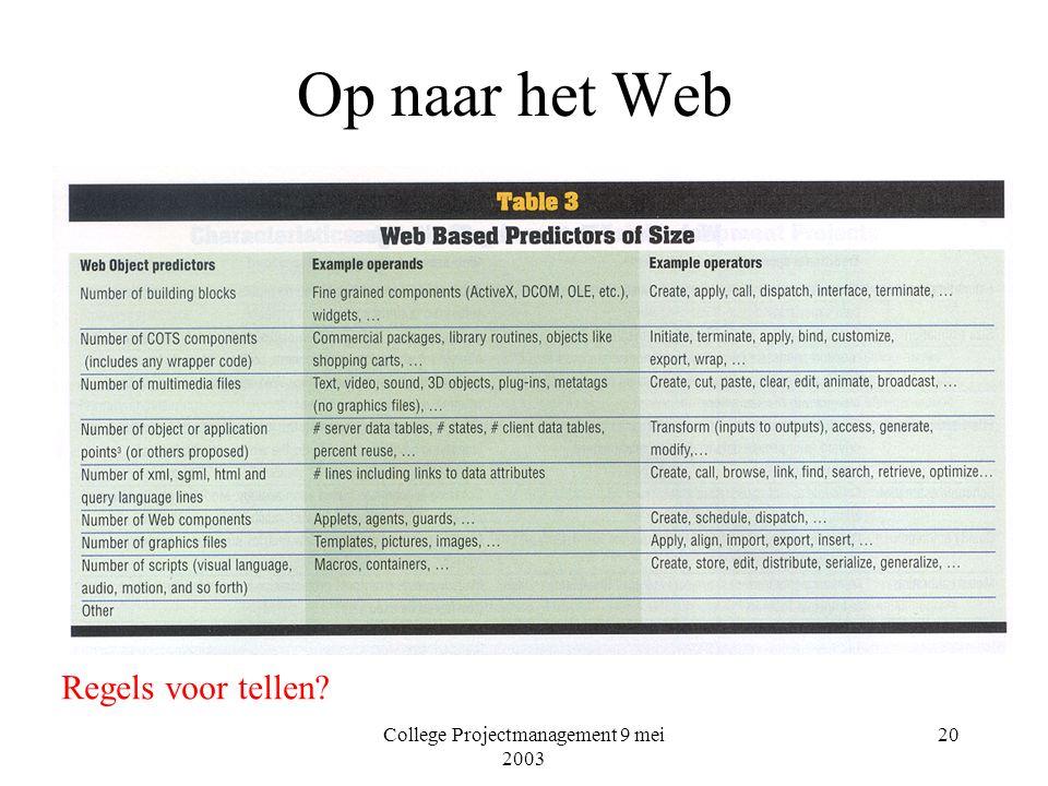 College Projectmanagement 9 mei 2003 20 Op naar het Web Regels voor tellen