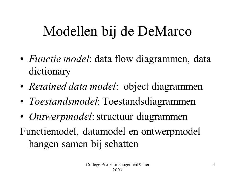 College Projectmanagement 9 mei 2003 4 Modellen bij de DeMarco Functie model: data flow diagrammen, data dictionary Retained data model: object diagrammen Toestandsmodel: Toestandsdiagrammen Ontwerpmodel: structuur diagrammen Functiemodel, datamodel en ontwerpmodel hangen samen bij schatten