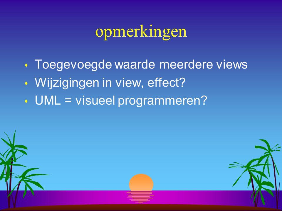opmerkingen s Toegevoegde waarde meerdere views s Wijzigingen in view, effect.