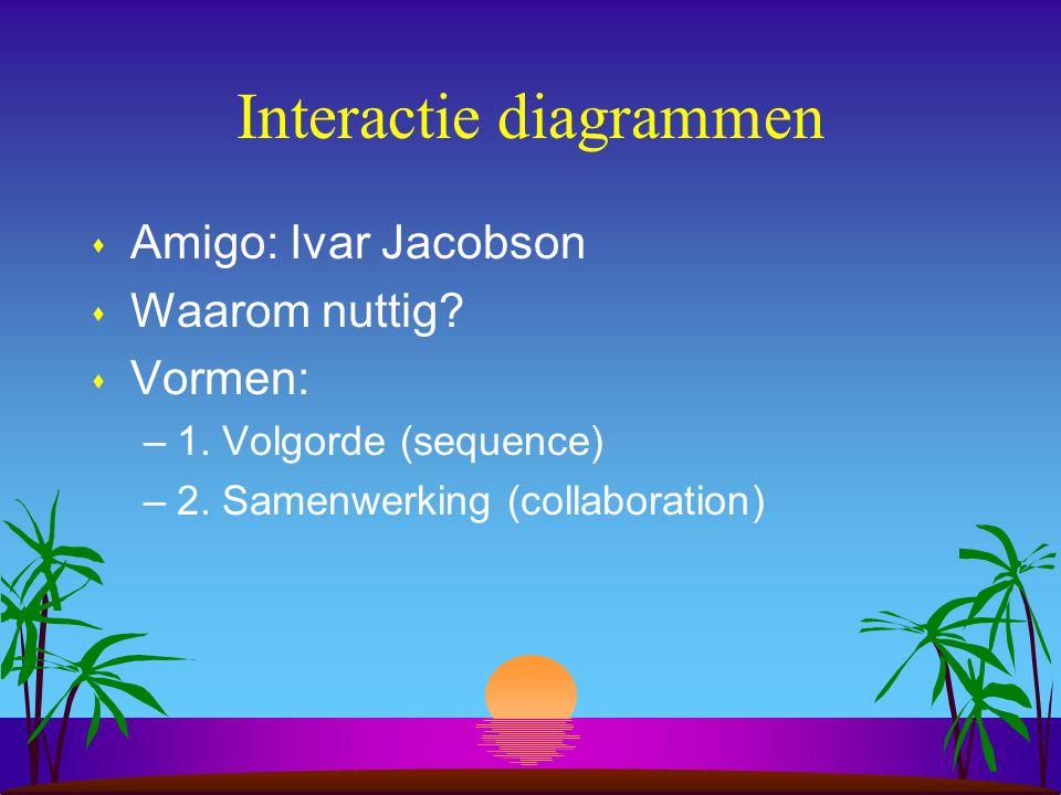 Interactie diagrammen s Amigo: Ivar Jacobson s Waarom nuttig? s Vormen: –1. Volgorde (sequence) –2. Samenwerking (collaboration)