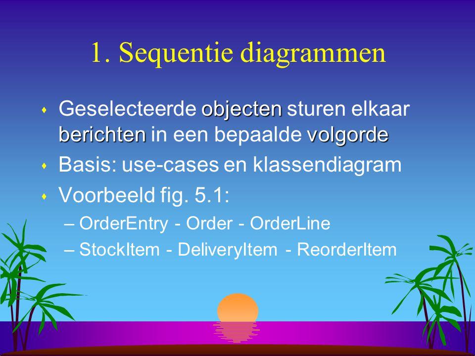 1. Sequentie diagrammen objecten berichtenvolgorde s Geselecteerde objecten sturen elkaar berichten in een bepaalde volgorde s Basis: use-cases en kla