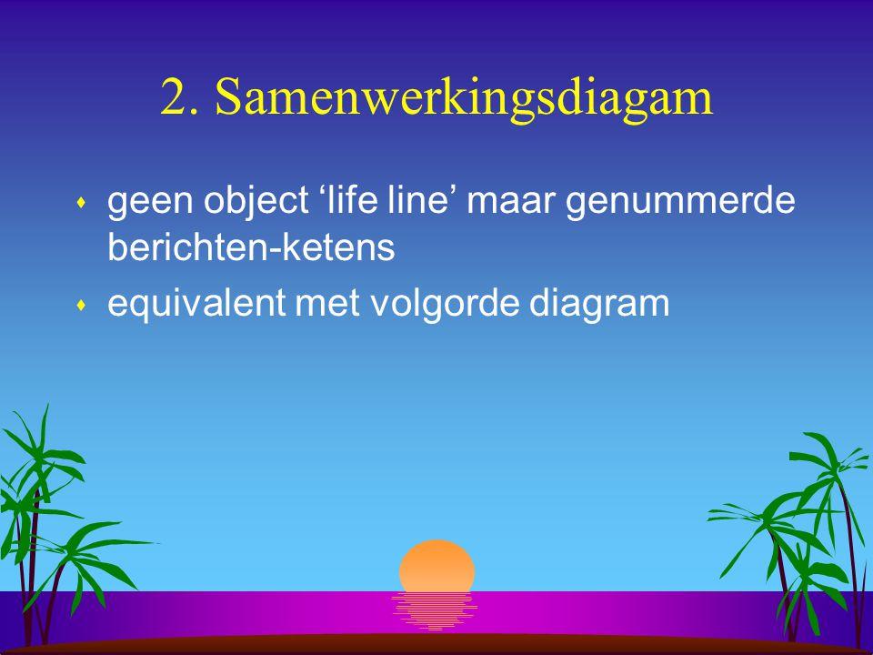 2. Samenwerkingsdiagam s geen object 'life line' maar genummerde berichten-ketens s equivalent met volgorde diagram