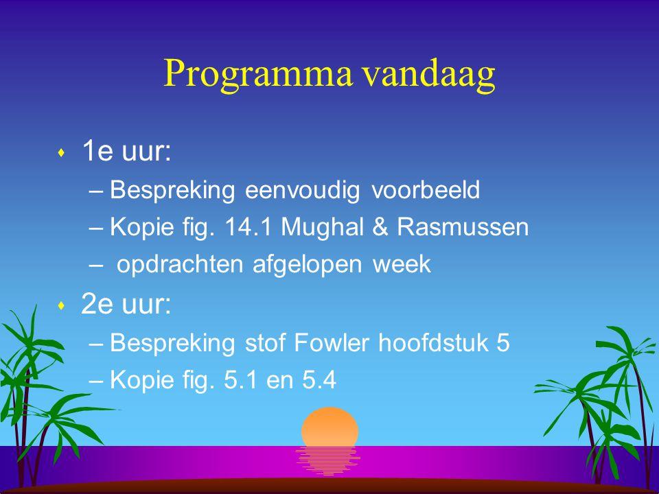 Programma vandaag s 1e uur: –Bespreking eenvoudig voorbeeld –Kopie fig.