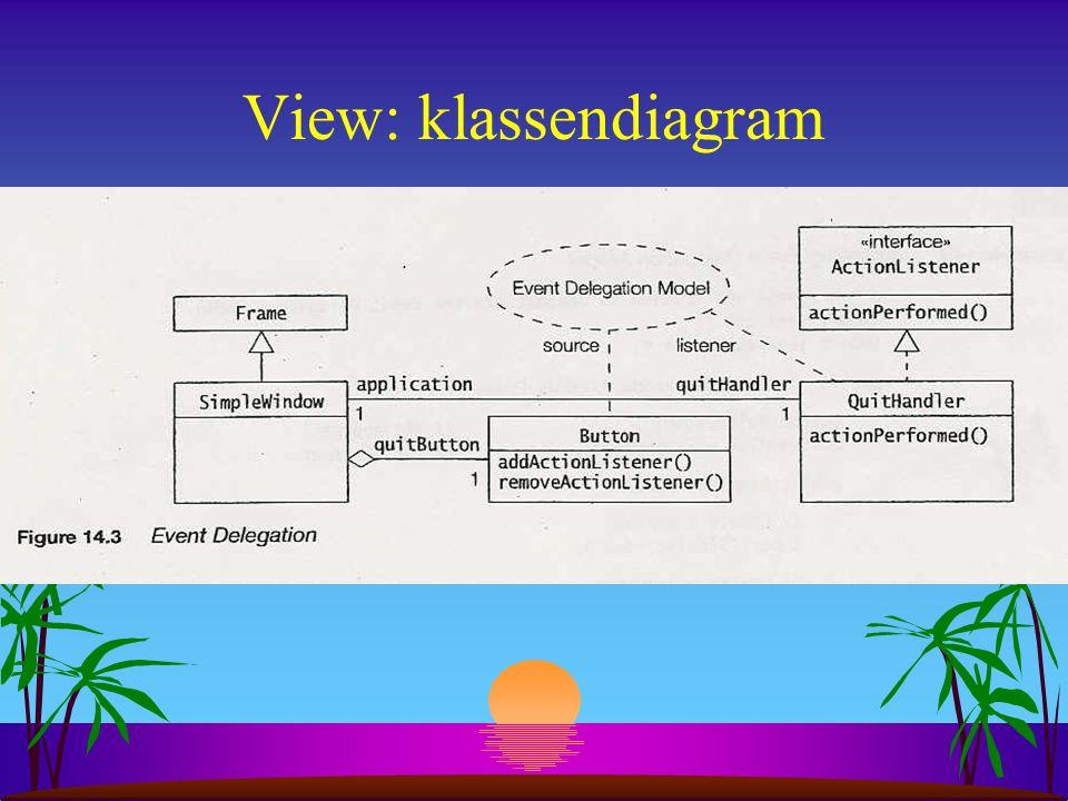 View: klassendiagram
