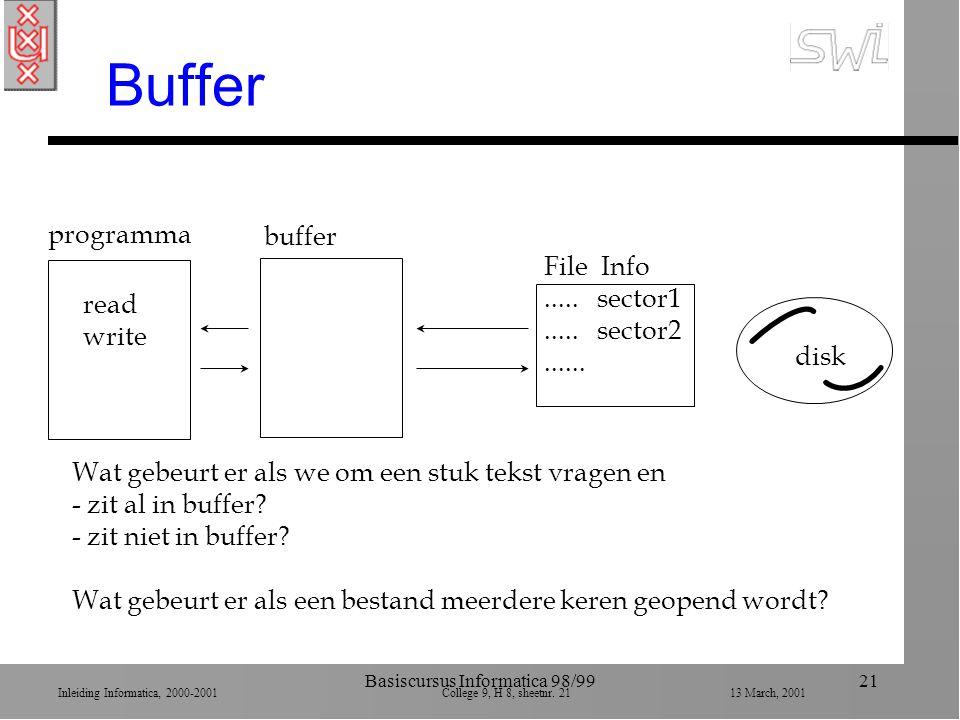 Inleiding Informatica, 2000-2001 College 9, H 8, sheetnr. 2113 March, 2001 Basiscursus Informatica 98/9921 Buffer disk read write programma buffer Fil
