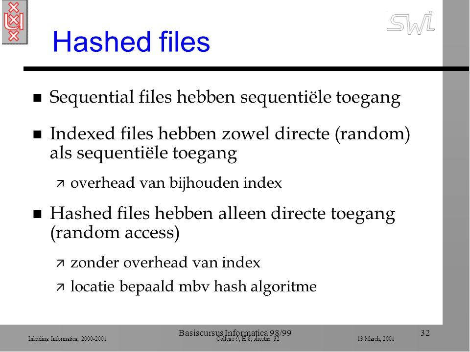 Inleiding Informatica, 2000-2001 College 9, H 8, sheetnr. 3213 March, 2001 Basiscursus Informatica 98/9932 Hashed files n Sequential files hebben sequ