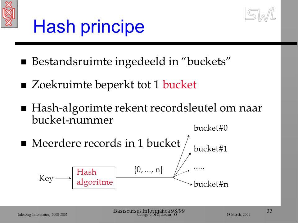 Inleiding Informatica, 2000-2001 College 9, H 8, sheetnr. 3313 March, 2001 Basiscursus Informatica 98/9933 Hash principe n Bestandsruimte ingedeeld in