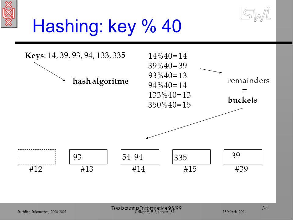 Inleiding Informatica, 2000-2001 College 9, H 8, sheetnr. 3413 March, 2001 Basiscursus Informatica 98/9934 Hashing: key % 40 Keys : 14, 39, 93, 94, 13