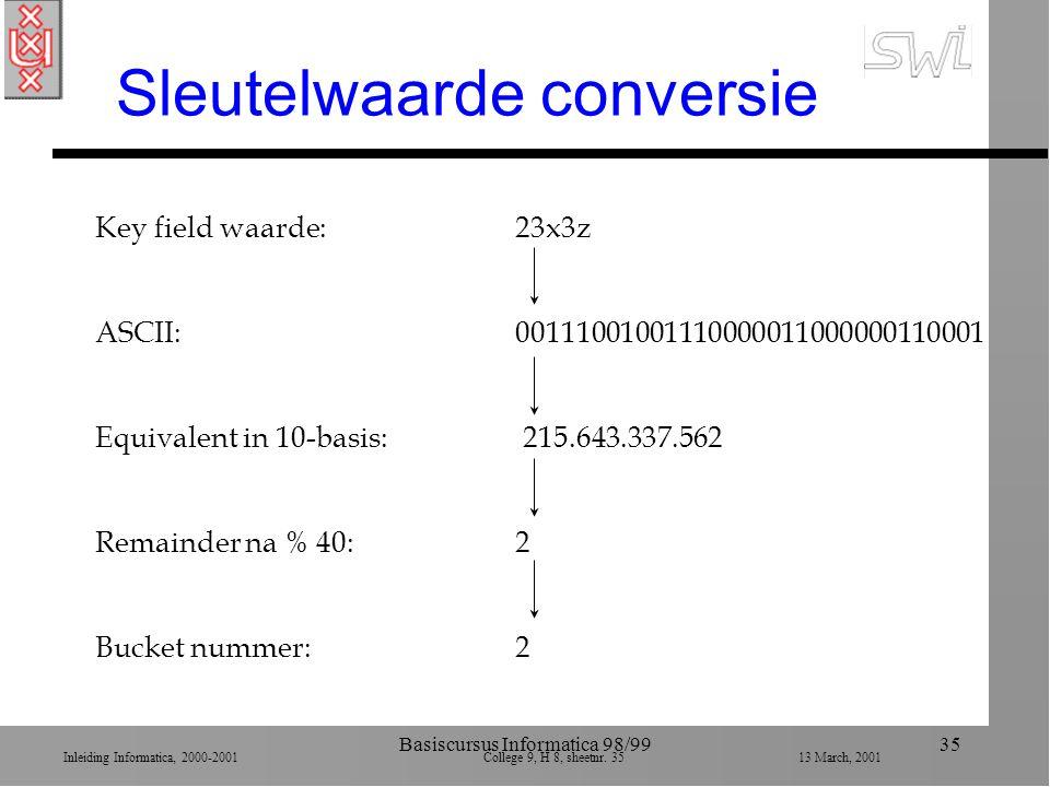 Inleiding Informatica, 2000-2001 College 9, H 8, sheetnr. 3513 March, 2001 Basiscursus Informatica 98/9935 Sleutelwaarde conversie Key field waarde:23