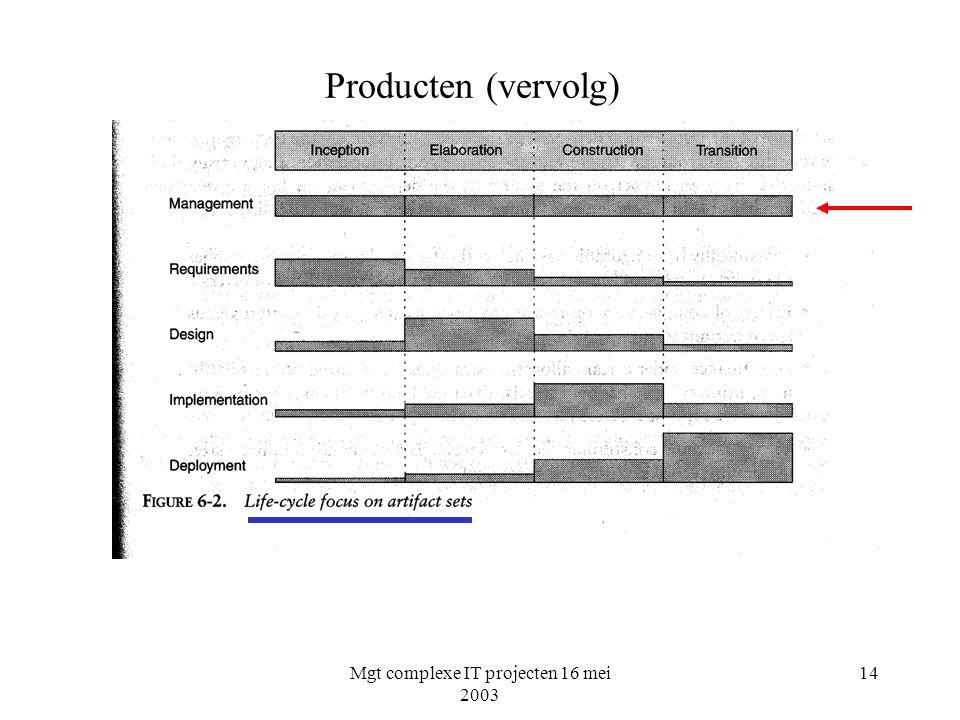 Mgt complexe IT projecten 16 mei 2003 14 Producten (vervolg)
