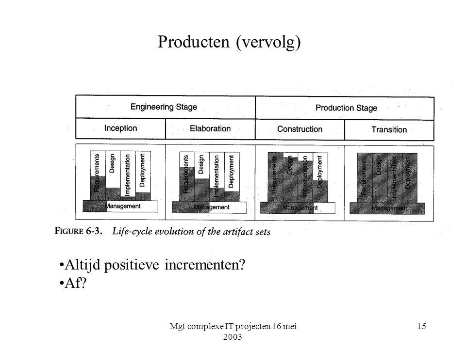 Mgt complexe IT projecten 16 mei 2003 15 Producten (vervolg) Altijd positieve incrementen Af