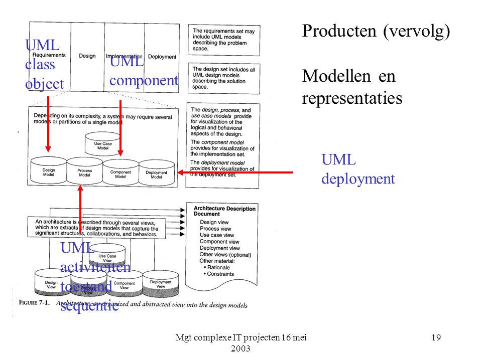 Mgt complexe IT projecten 16 mei 2003 19 UML class object UML activiteiten toestand sequentie UML component UML deployment Producten (vervolg) Modellen en representaties