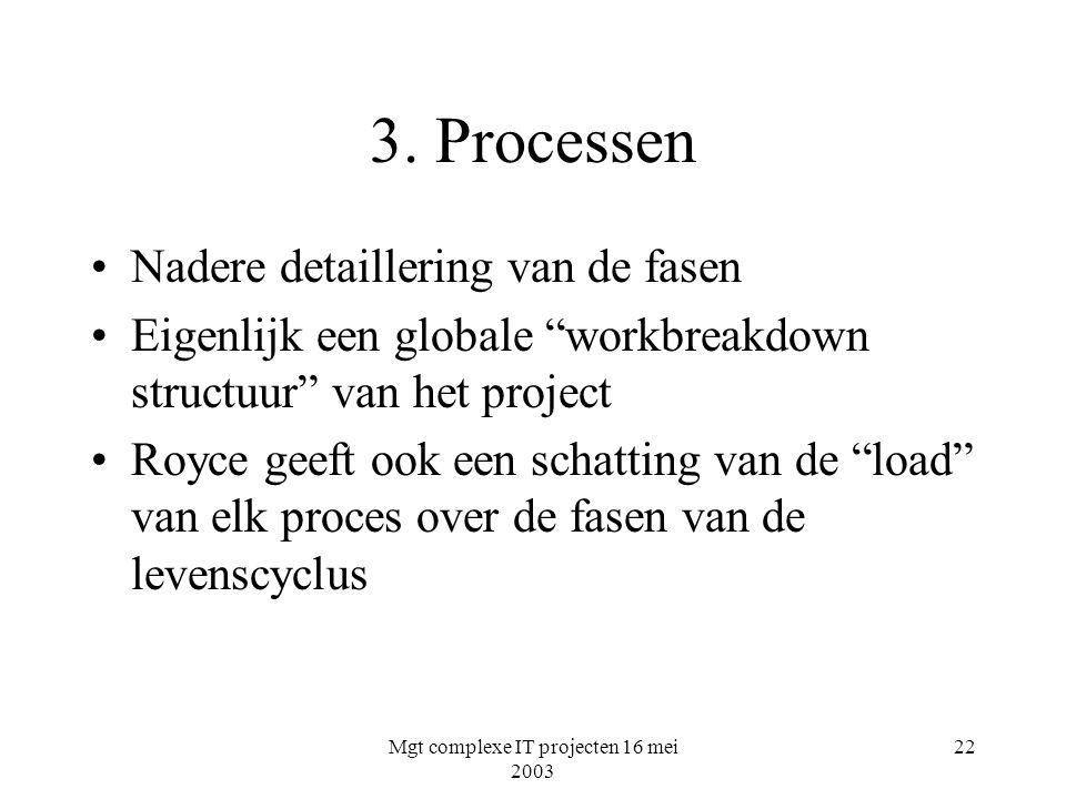 """Mgt complexe IT projecten 16 mei 2003 22 3. Processen Nadere detaillering van de fasen Eigenlijk een globale """"workbreakdown structuur"""" van het project"""