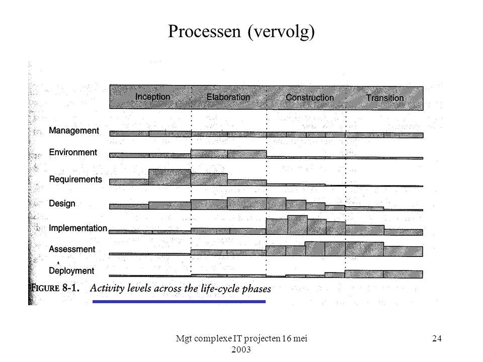 Mgt complexe IT projecten 16 mei 2003 24 Processen (vervolg)