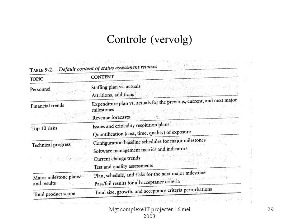Mgt complexe IT projecten 16 mei 2003 29 Controle (vervolg)