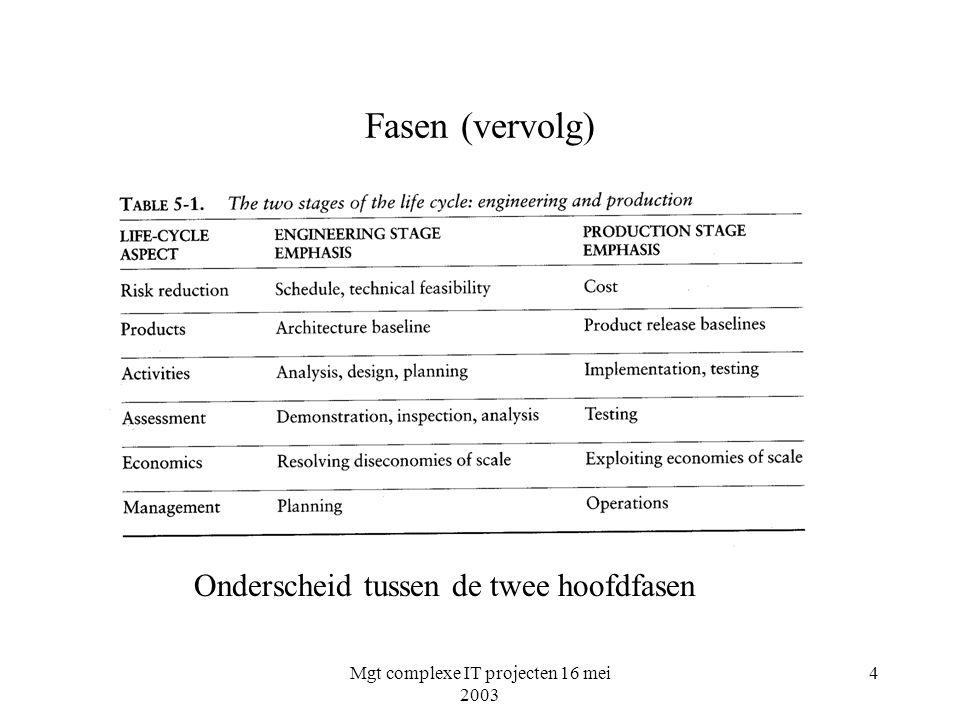 Mgt complexe IT projecten 16 mei 2003 4 Fasen (vervolg) Onderscheid tussen de twee hoofdfasen