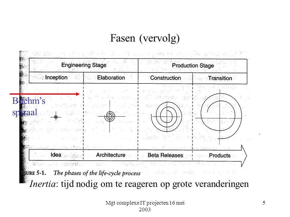 Mgt complexe IT projecten 16 mei 2003 6 Fasen (vervolg) Elke fase heeft: –Doelstellingen –Essentiele activiteiten (worden behandeld bij processen) –Evaluatie (kwaliteitscriteria) –Producten