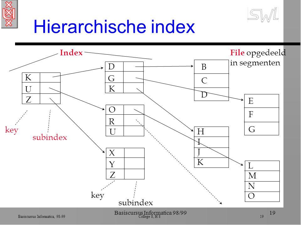 Basiscursus Informatica, 98-99 College 8, H 8 19 Basiscursus Informatica 98/9919 Hierarchische index K U Z key subindex File opgedeeld in segmenten D G K O R U X Y Z key subindex Index B C D E F G H I J K L M N O