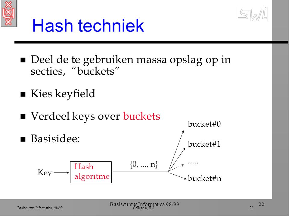 Basiscursus Informatica, 98-99 College 8, H 8 22 Basiscursus Informatica 98/9922 Hash techniek n Deel de te gebruiken massa opslag op in secties, buckets n Kies keyfield n Verdeel keys over buckets n Basisidee: Key Hash algoritme {0,..., n} bucket#0 bucket#1 bucket#n.....