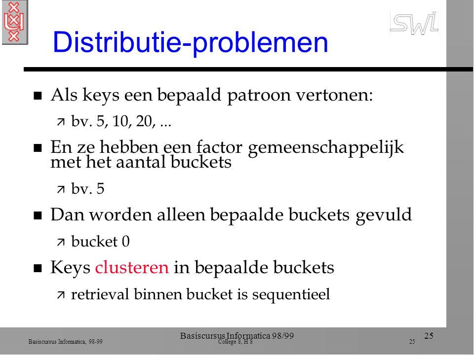 Basiscursus Informatica, 98-99 College 8, H 8 25 Basiscursus Informatica 98/9925 Distributie-problemen n Als keys een bepaald patroon vertonen: ä bv.
