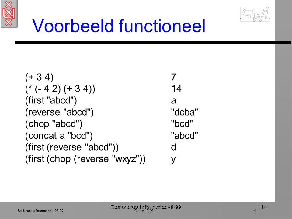 Basiscursus Informatica, 98-99 College 5, H 5 14 Basiscursus Informatica 98/9914 Voorbeeld functioneel (+ 3 4)7 (* (- 4 2) (+ 3 4))14 (first