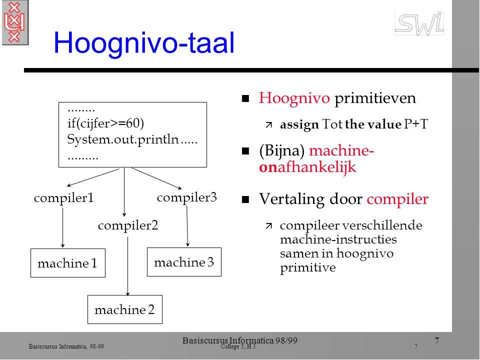 Basiscursus Informatica, 98-99 College 5, H 5 7 Basiscursus Informatica 98/997 Hoognivo-taal n Hoognivo primitieven ä assign Tot the value P+T n (Bijna) machine- onafhankelijk n Vertaling door compiler ä compileer verschillende machine-instructies samen in hoognivo primitive machine 1machine 2machine 3 compiler1 compiler2 compiler3........