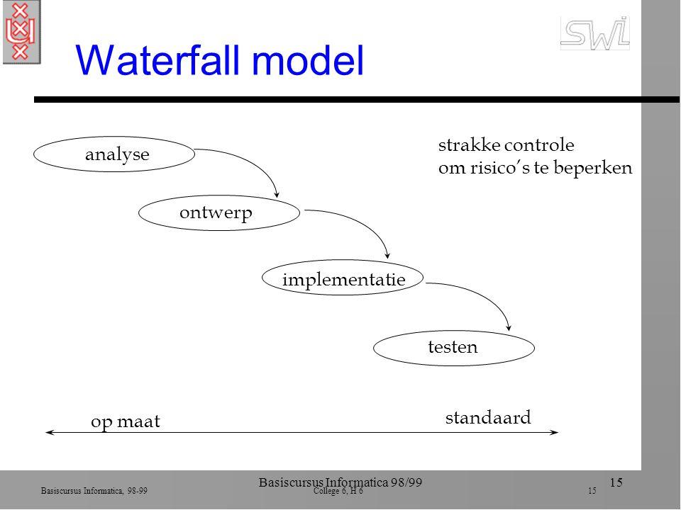 Basiscursus Informatica, 98-99 College 6, H 6 15 Basiscursus Informatica 98/9915 Waterfall model analyse ontwerp implementatie testen op maat standaard strakke controle om risico's te beperken