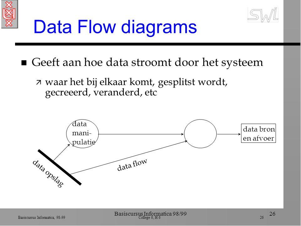 Basiscursus Informatica, 98-99 College 6, H 6 26 Basiscursus Informatica 98/9926 Data Flow diagrams n Geeft aan hoe data stroomt door het systeem ä waar het bij elkaar komt, gesplitst wordt, gecreeerd, veranderd, etc data mani- pulatie data opslag data flow data bron en afvoer
