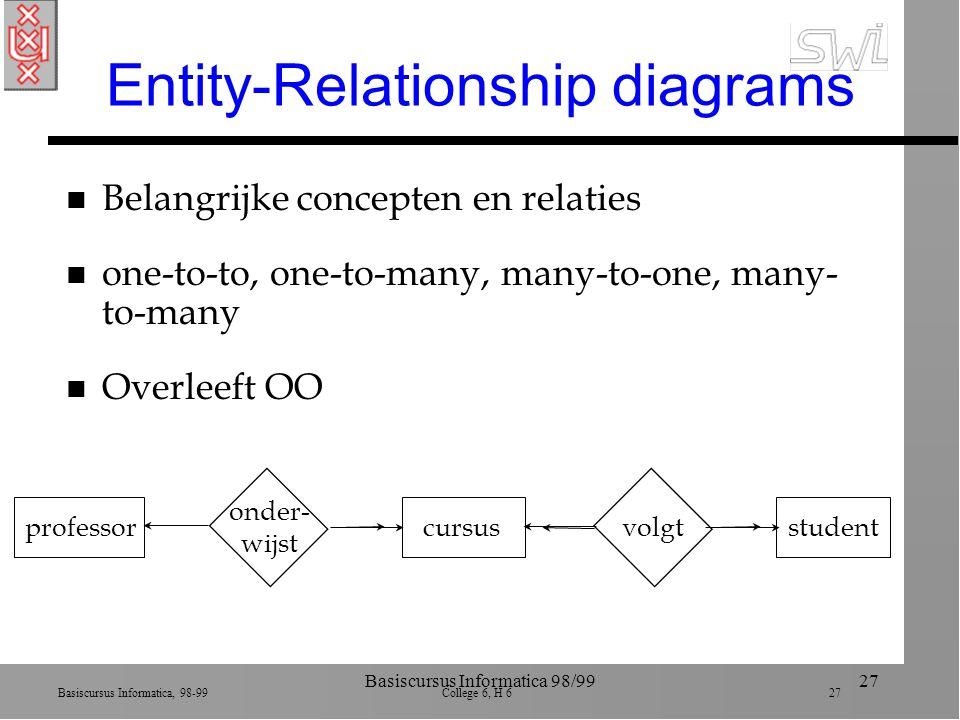 Basiscursus Informatica, 98-99 College 6, H 6 27 Basiscursus Informatica 98/9927 Entity-Relationship diagrams professorcursusstudent onder- wijst volgt n Belangrijke concepten en relaties n one-to-to, one-to-many, many-to-one, many- to-many n Overleeft OO